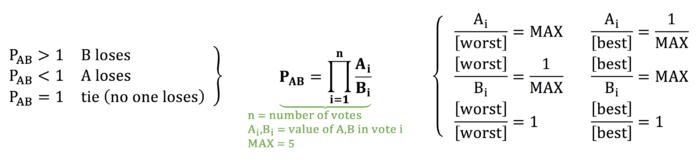 Formula Tragni's method.png